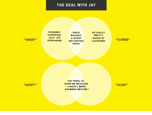 the deal with jay